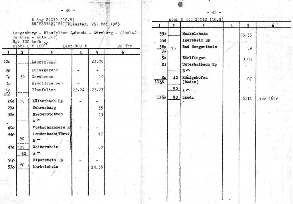 Fahrplanordnung_2567_Sonderzug_Queen_1965_Seite_48